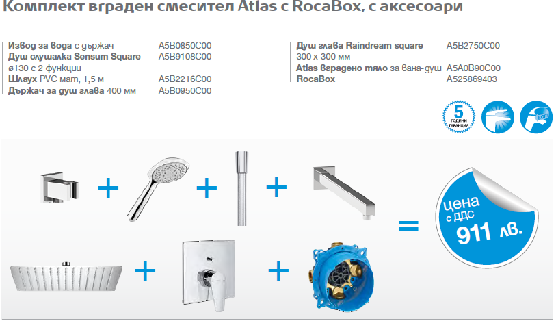 Промо комплект за вграждане Atlas с Roca box